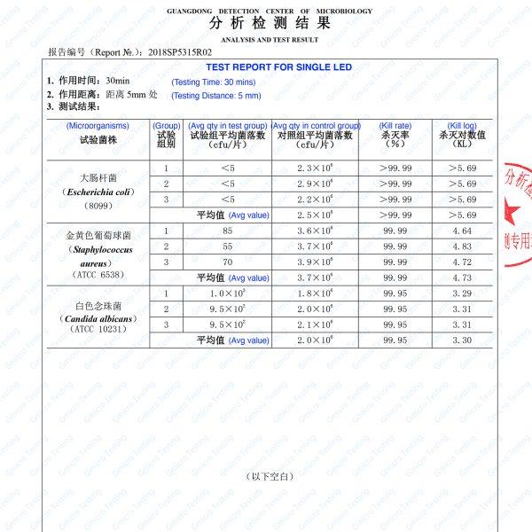 UV-C Test Reports
